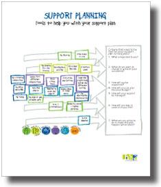 supportplanning1